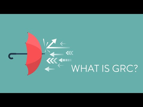 What is GRC? | Governance, Risk & Compliance in 2 Minutes