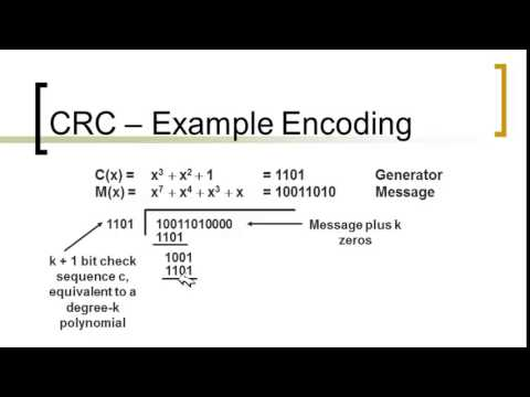 CRC Cyclic Redundancy Check | شرح موضوع