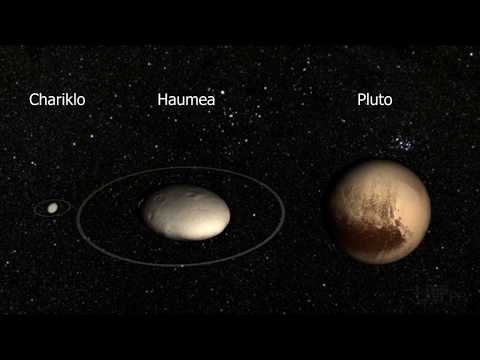 Overview about Haumea ring, Chariklo rings, and Pluto #2