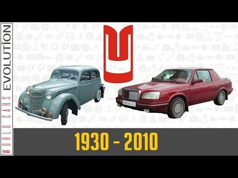 Moskvitch Evolution (1930 - 2010)