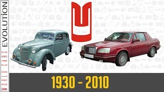 Moskvitch Evolution (1930 - 2010)