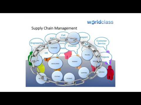 The Philosophy Behind Supply Chain Management
