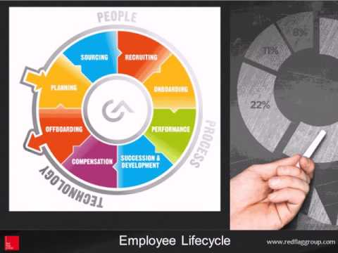 FCPA Compliance And Ethics Report-SCCE Webinar On The Role Of HR And Compliance