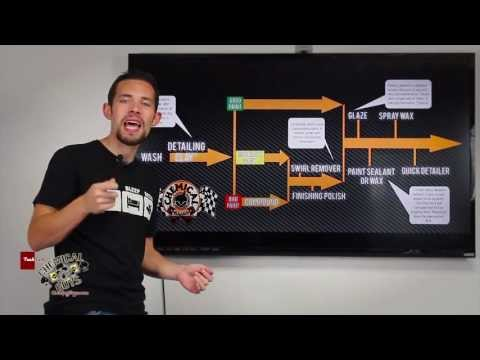 RE: How To: Detailing Flow Chart - Detailing Steps - Chemical Guys Car Care