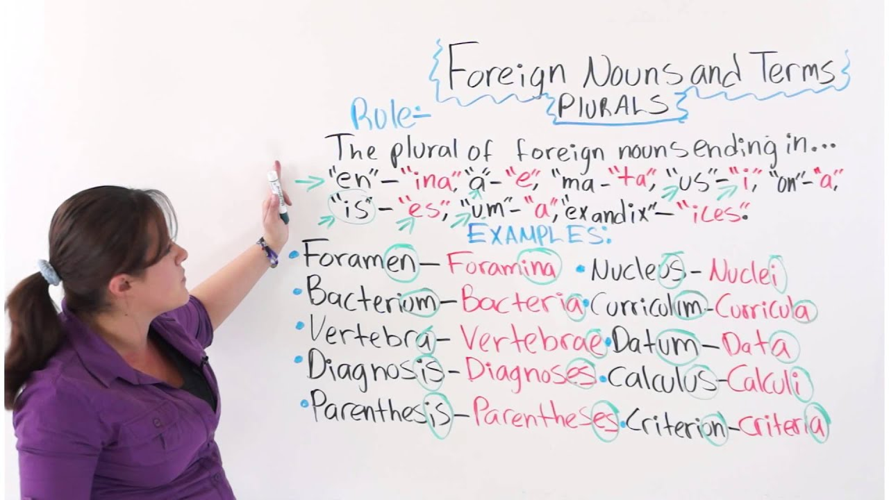 ESL Lesson: Making Foreign Nouns And Foreign Terms Plural - YouTube