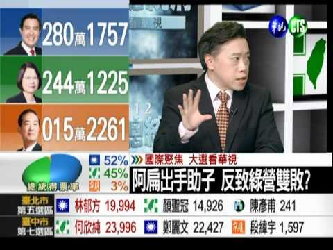 2012總統大選 開票實況10 - YouTube