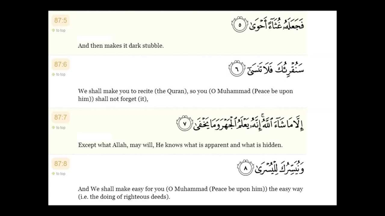 surah rehman with english translation pdf