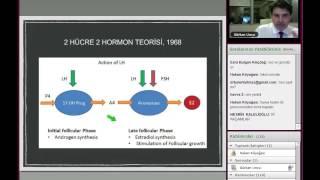 TSRM Webinar Düşük Over Rezervi  Adjuvanların kanıtı ne  Prof Dr Gürkan Uncu