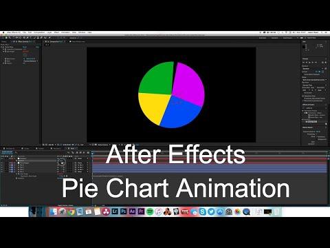 Круговая диаграмма в After Effects  HD, tutorial adobe after effect