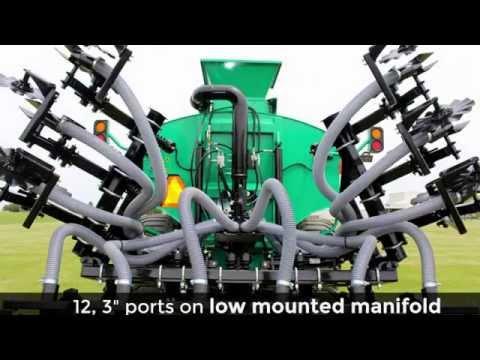Bazooka Farmstar Pivoting Tank Bar