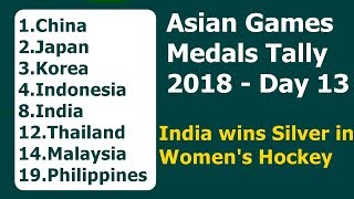 Asian Games Medals Tally 31.08.2018. Today Day 13 india philippines Medal Tally
