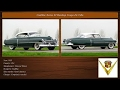 Classic Cars Collection: Cadillac 1946-1950