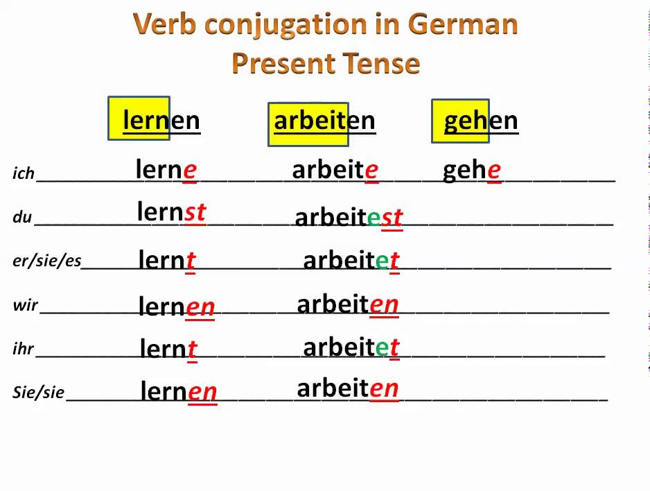 how to speak simple german
