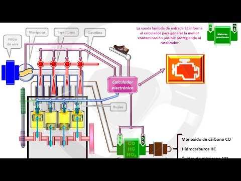 INTRODUCCIÓN A LA TECNOLOGÍA DEL AUTOMÓVIL - Módulo 6 (2/13)