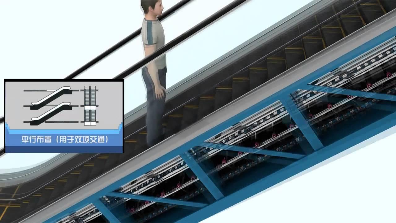 Escaleras El Ctricas Yida Express M Xico Youtube