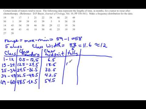 Quantitative Frequency Distribution