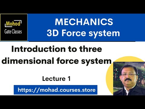 equilibrium of forces in three dimensions