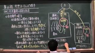 年代順・教科書順に整理したものが http://historiamundiproject.blogspot.jp/ にありますので、ぜひご参照ください。 質問などは ofrjfz@gmail.com によろしくお願いします。
