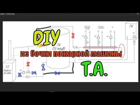 DIY Обзор системы отопления C тепловым аккумулятором