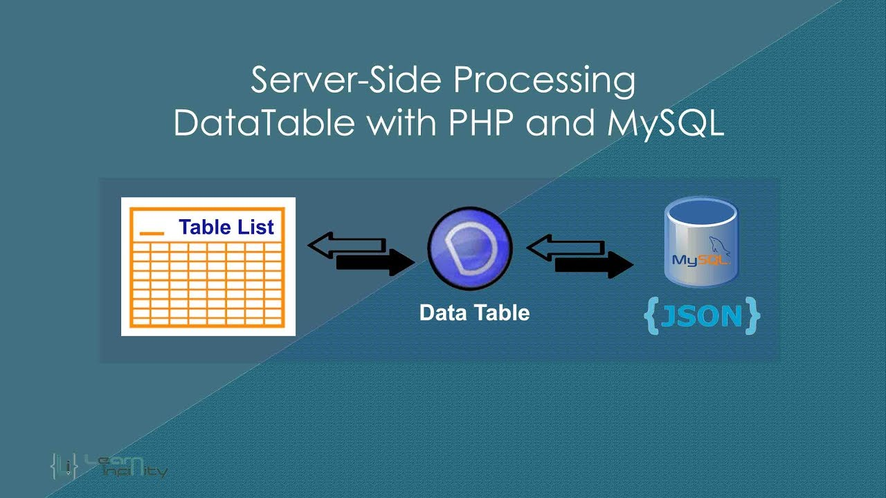 Server Side Processing Datatable with PHP and MySQL ~ learn