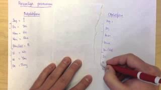 Engelska 6 - Personliga pronomen