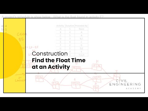 Construction-Find the Float Time at an Activity