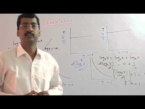charles law in Gaseous state  in Physical ChemistryFor IIT/Jee and Medical