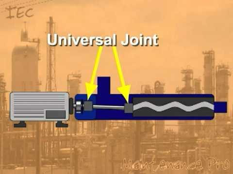Process Technology: Screw Pumps