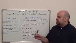 C2090-545: Db2 9.7 Test Sql Procedure Exam Developer Questions