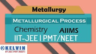 Metallurgy Video Lecture