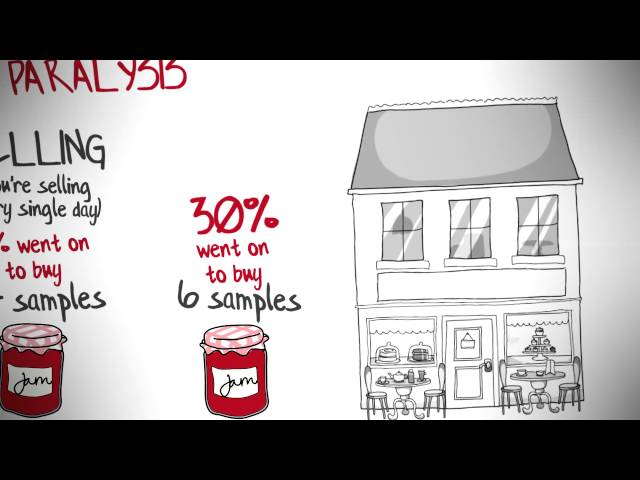 The Paradox of Choice by Barry Schwartz - Animation