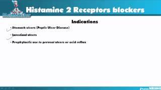 Histamine 2 Receptor Blockers | MedMaster