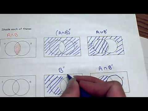Shading Venn Diagrams