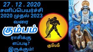 Kumbam rasi | Sani peyarchi palangal 2020 to 2023 | Aquarius | கும்பம் ராசி | சனிப்பெயர்ச்சி - 2020