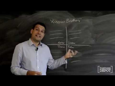Quick & Easy Strategic Business Growth Plan