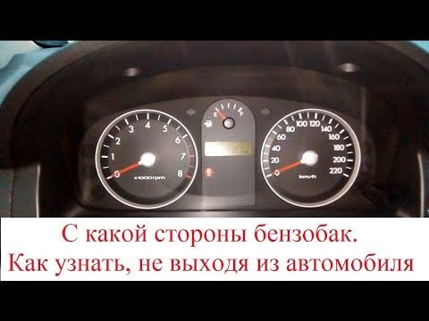 Как определить с какой стороны бензобак не выходя из машины
