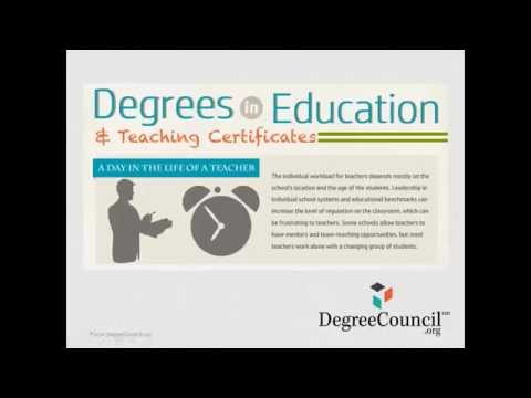 degrees-in-education-&-teaching-certificates---2014-trends