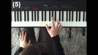 Cómo tocar  Rue des cascades de Yann Tiersen. Tutorial para piano
