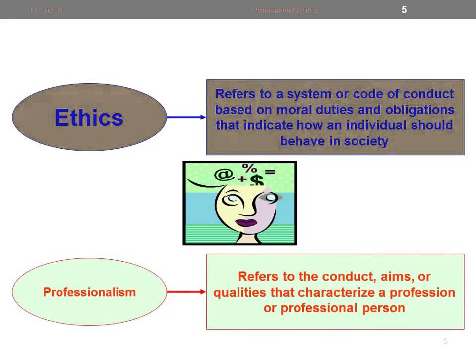 ethics and professionalism in accounting Research on professional responsibility and ethics in accounting is devoted to  publishing high-quality research and cases that focus on the professional.