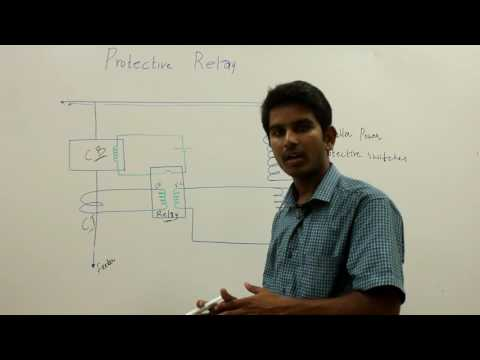 Protective Relay In Power System