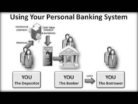 Private Banking - Funding Your Own Loans