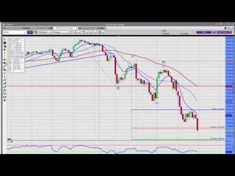 They Didn't Ring a Bell | Technical Analysis of Stock Market
