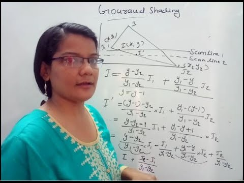 Gouraud Shading in Computer Graphics in Hindi