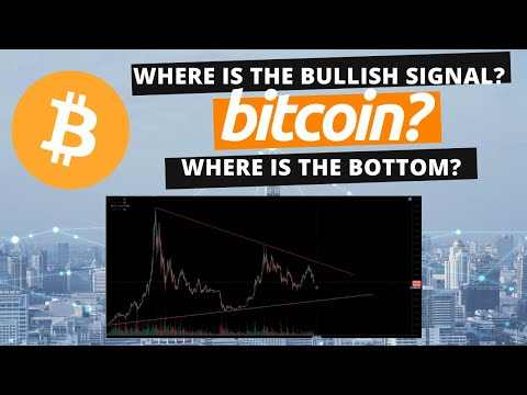 Bitcoin's Extremely Bullish One Day Pattern | Where Is The Bottom For Bitcoin? Dow Jones INDEX??
