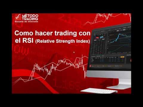Cómo hacer trading con el RSI. Pablo Gil. 21/02/2017