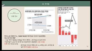 문재인정부의 소득주도성장정책 평가_구민주
