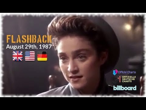 Flashback - August 29th, 1987 (UK, US and German-Charts)