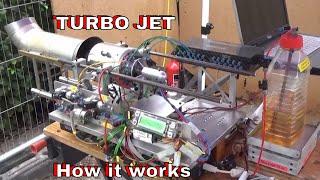 DuB-EnG: Home Made Turbo Jet Engine runs on Kerosene KJ66 society model engineers and experimenters
