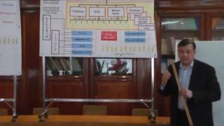 видео Реструктуризация кредитного долга: понятие, условия, основные схемы