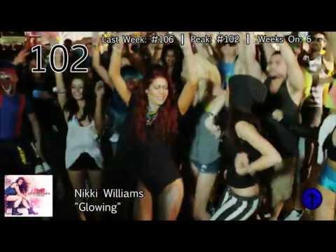 Billboard Hot 100 - Bubbling Under (7/20/2013)
